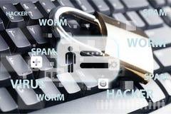 Sicherheitssystem Stockfoto