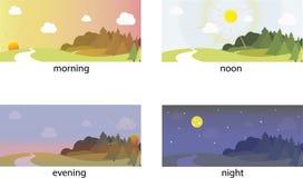 Sichtbarmachung von verschiedenen Tageszeiten lizenzfreie abbildung