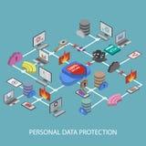 Sicurezza online isometrica di web piano 3d, dati Illustrazione Vettoriale