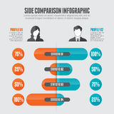 Side Comparison Infographic Stock Images