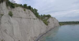 Side tracking of Bluffs