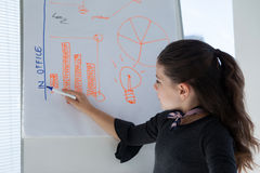 Side view of businesswoman writing on whiteboard Royalty Free Stock Images