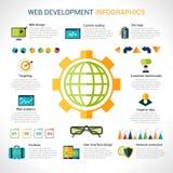 Sieć rozwój Infographics Obraz Royalty Free