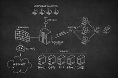 Sieć rysująca na blackboard Obraz Stock