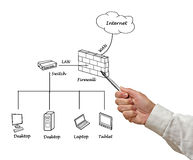 Sieć diagram Zdjęcie Stock