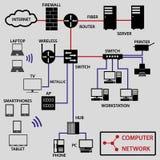 Sieć komputerowa związków ikony eps10 i topologia Obrazy Royalty Free