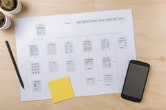 Sieć projektanta miejsce pracy z strony internetowej sitemap Fotografia Stock