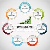 Sieben Prozesskreis-Klipp Infographic Stockfotografie