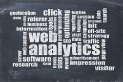 Sieci analityka słowa chmura na blackboard obraz royalty free