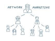 Sieci Marketingowa ilustracja Zdjęcie Stock