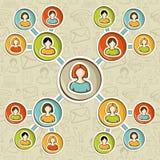 Sieci marketingu diagram Obraz Stock