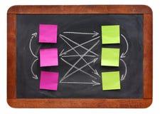 Sieci pojęcie na rocznika blackboard Obrazy Stock
