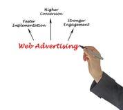 Sieci reklama obrazy stock