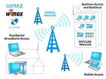 sieci wimax Obraz Stock