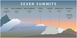 Siedem szczytów Obraz Royalty Free