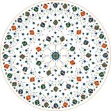 Sier rond bloemenkantpatroon royalty-vrije stock foto