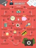 Siete aspettate per iniziare il vostro proprio infographics del grafico di affari Manifesto di vettore Elementi finanziari di pro royalty illustrazione gratis
