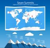 Siete cumbres Fotografía de archivo libre de regalías