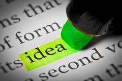 κείμενο κυριώτερης ιδέα&sig Στοκ εικόνα με δικαίωμα ελεύθερης χρήσης