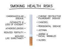 Sigaret en de lijst van ziekten Royalty-vrije Stock Foto