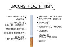 Sigaretta e la lista delle malattie fotografia stock libera da diritti