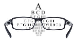 Sight test seen through eye glasses Royalty Free Stock Photos