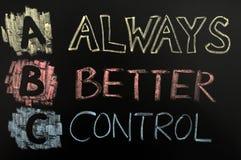 Siglas de ABC - un control siempre mejor Imagen de archivo