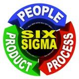 sigma sex för cirkeldiagramprinciper stock illustrationer