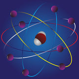 Sign of the atom . Education and Science of the orbit of the hydrogen atom royalty free illustration