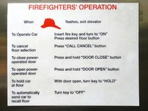 A sign depicting the method of operation which Fire Fighters should use. When dealing with a fire in an elevator Royalty Free Stock Images