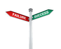 Sign Direction of Success and Failure. Isolated on white background. 3D render Royalty Free Stock Image