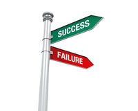Sign Direction of Success and Failure. Isolated on white background. 3D render Royalty Free Stock Photo