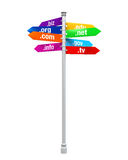Sign Directions of Domain Names Royalty Free Stock Image
