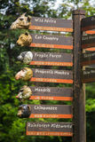Sign with directions to aviaries of different exotic animals in Singapore Zoo. Singapore - June 25, 2016: Sign with directions to aviaries of different exotic stock photography