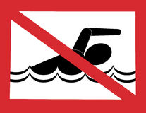 Sign forbidden to swim Stock Photography