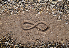 The sign of infinity on the sea. Coastal sand on the beach. The symbol of infinity.  royalty free stock photography