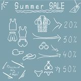 Sign with information about the Summer Sale. Flat set of beach accessories for men and women Royalty Free Illustration