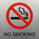 Sign NO SMOKING Royalty Free Stock Photos