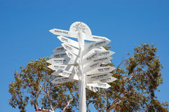 Sign Post. Sign Post, pointing to famous citys of the world Royalty Free Stock Photography