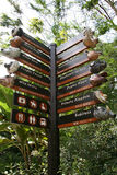 Sign Post - Singapore Zoo, Singapore Stock Photo