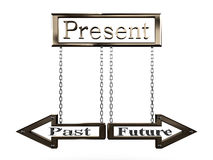 Sign Present Past Future Stock Images