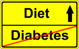 Sign/Roadsign Diabetes/Diet/ Prevention Stock Image