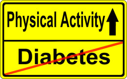 Sign Roadsign Diabetes Physical Stock Photos