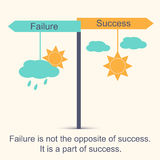 Sign showing directions to success and to failure Stock Image
