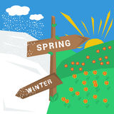 Sign spring winter with cold and warm weather Stock Image