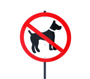 Sign walking dogs banned Royalty Free Stock Images