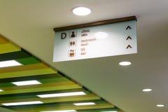 Signage dans l'hôpital Photographie stock libre de droits