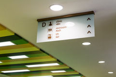 Signage in the hospital Royalty Free Stock Photography