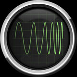 Signal with frequency modulation (FM). On the oscilloscope screen in green tones, background Royalty Free Stock Photography