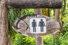 Signboard Bathroom. Royalty Free Stock Image